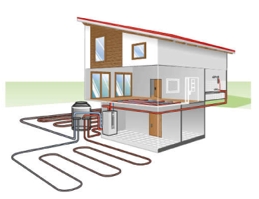 Save The House Heating Costs! Get A Heat Pump